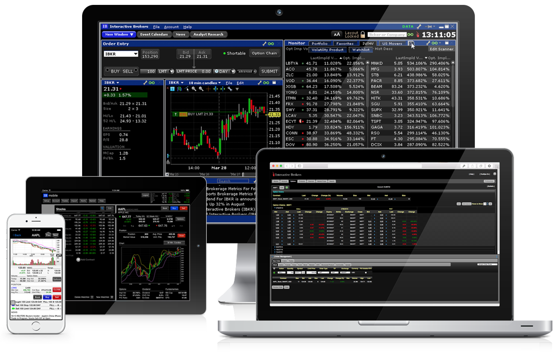 Odds of top 10 binary options trading